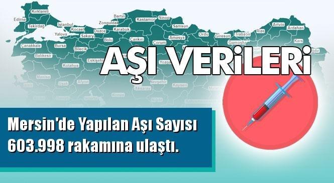 Mersin'de Yapılan Toplam Aşı Sayısı 603.998 Olurken, Türkiye Genelinde Toplam Sayısı 25.375.979 Rakamına Ulaştı