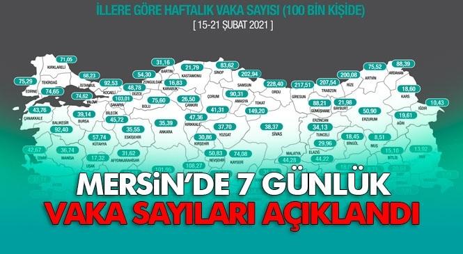 Mersin Günlük Vaka Sayısı Açıklandı! Açıklanan 7 Günlük Vaka Tablosuna Göre Mersin'de 15 - 21 Şubat Arası Günlük Vaka Sayısı 234