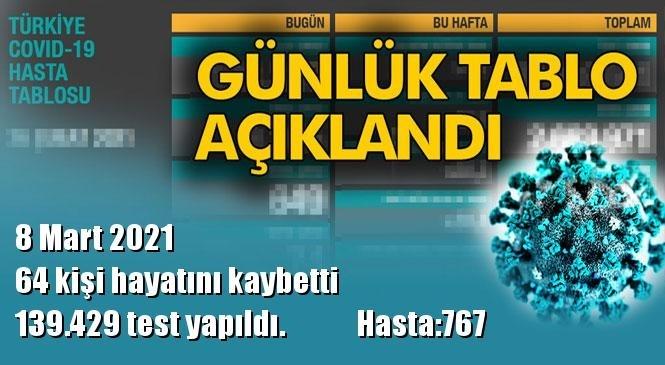 Koronavirüs Günlük Tablo Açıklandı! İşte 8 Mart 2021 Tarihinde Açıklanan Türkiye'deki Durum, Son 24 Saatlik Covid-19 Verileri